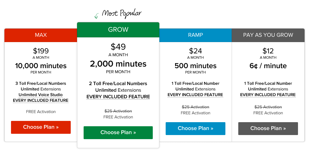 Grasshopper's Plans and Pricing