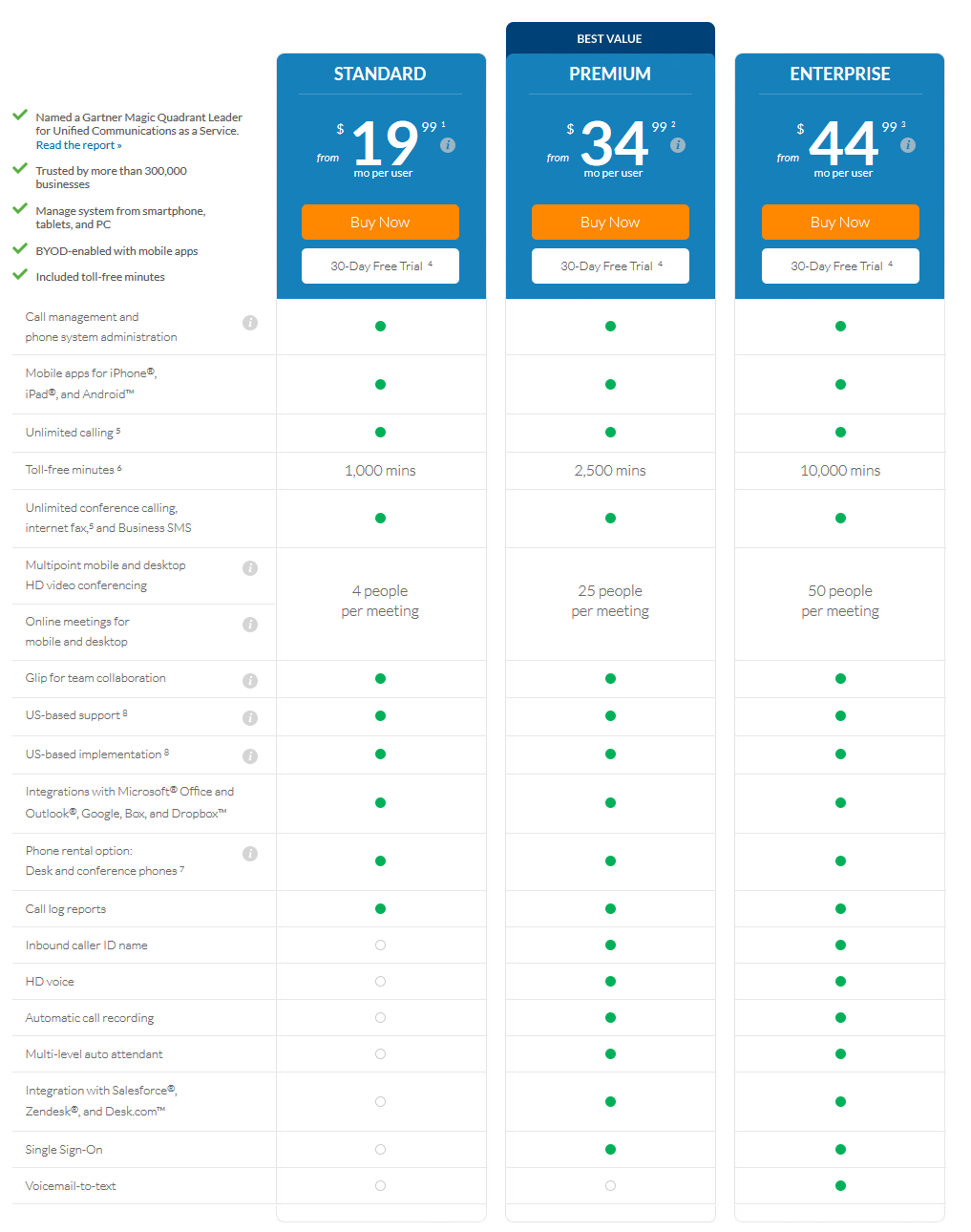 ringcentral-office-plans-and-pricing2