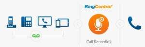 ringcentral-professional-call-recording