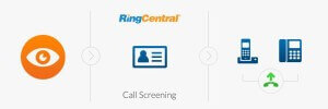 ringcentral-professional-call-screening