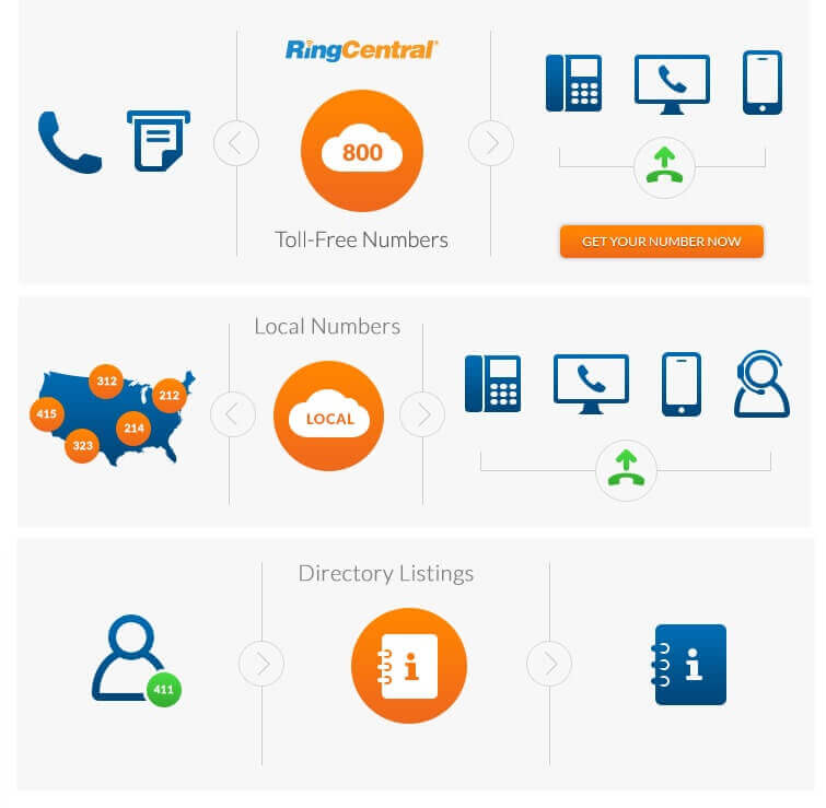 Ringcentral professional full review ringcentral professional features1 m4hsunfo