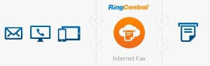 ringcentral-professional-internet-fax