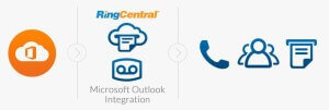 ringcentral-professional-outlook
