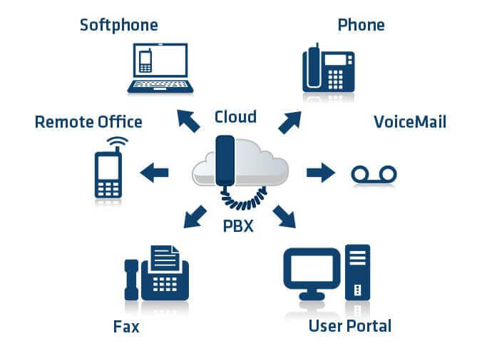 broadvoice-cloudpbx-2